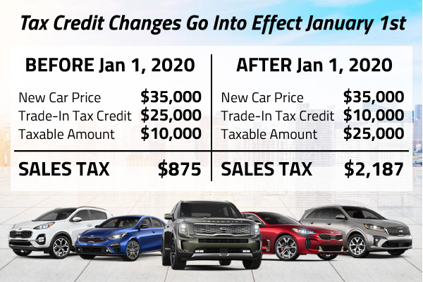 Tax Rates Change January 1, 2020